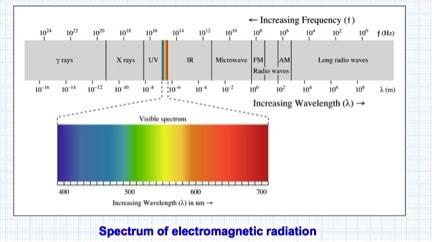 00_electromagnetic_spectrum_2